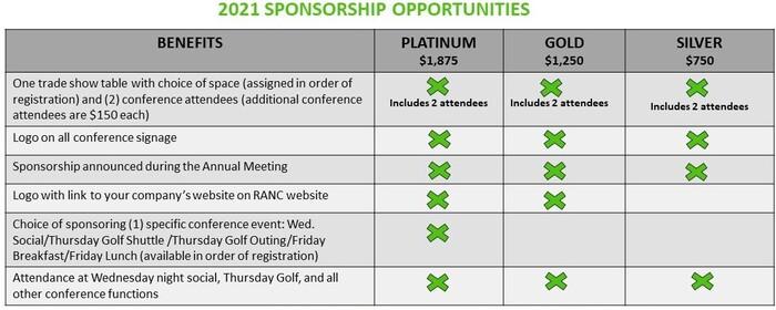Sponsorships 8-24